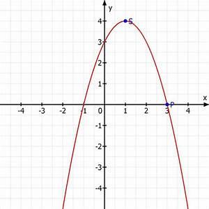 Scheitelpunkt Berechnen Parabel : parabel parameterbestimmung einer parabel mit scheitel s ~ Themetempest.com Abrechnung