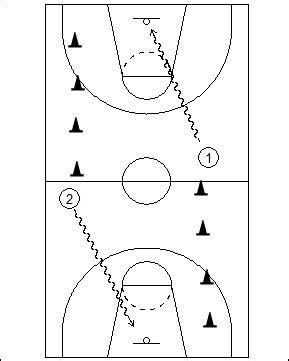 basketball dribbling drills    control ball