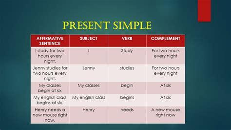Present Simple Vs Present Continuous  Ppt Video Online Descargar