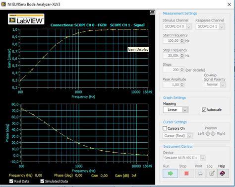 Multisim Resonant Circuit Problem Electrical