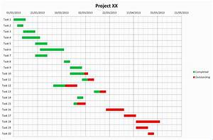 Best Free Gantt Chart Template Excel Example Of Spreadshee