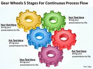 Business Network Diagram Examples Wheels 5 Stages For