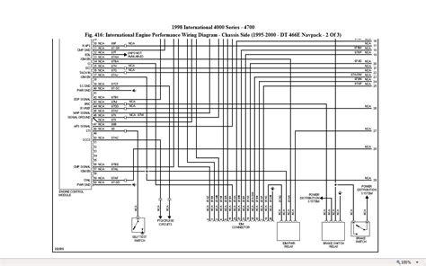 International Dte Diagram Engine Wiring