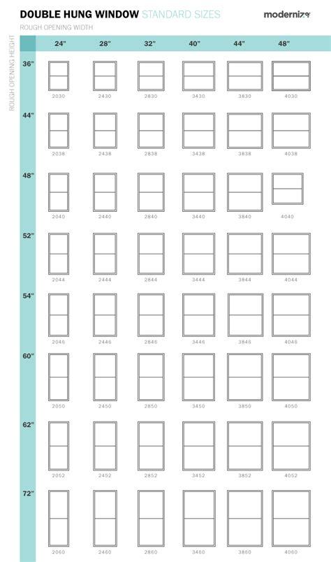 standard window sizes size charts modernize standard window sizes window sizes
