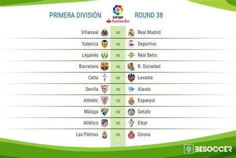 45SNG: La Liga Results And Table 201718