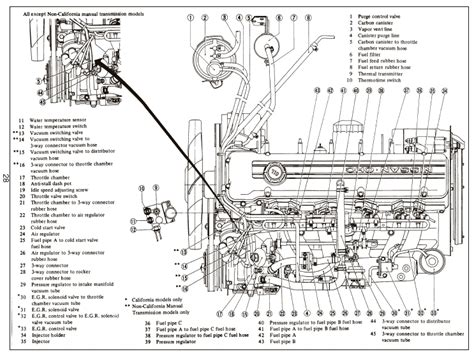 nissan l28 wiring diagram 79 datsun 280zx idle wont turn over etc zdriver com