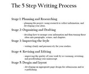 5 Step Writing Process Worksheet