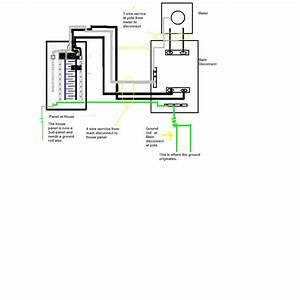 Diagram  20amp Electrical Service Diagram Full Version Hd