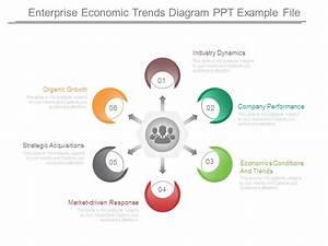 Enterprise Economic Trends Diagram Ppt Example File