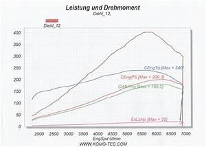 Leistung Eines Motors Berechnen : begrenzung des maximalen ladedrucks bei aufgeladenen ~ Themetempest.com Abrechnung