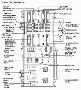 98 ford explorer fuse panel wiring diagram and schematic With fuse board wiring