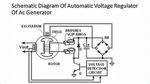 Alternator Regulator Wiring Diagram  U2013 Bestharleylinks Info