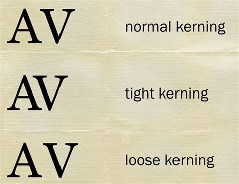 typography kerning in practice beware of the odd letter spacing