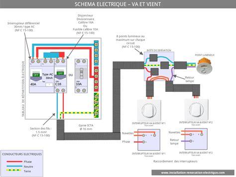 branchement d un interrupteur tout savoir sur le cablage et les sch 233