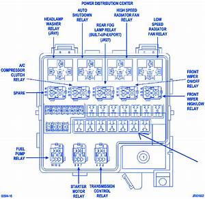 Chrysler Sebring 2004 Distribution Center Fuse Box  Block Circuit Breaker Diagram