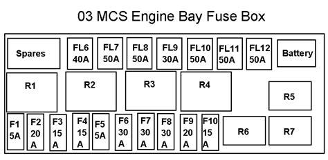 2004 mini will not start engine cranks but i get no spark