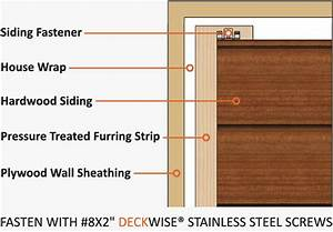 Invisible Cladding Fixings
