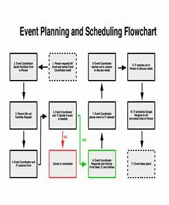 Event Flow Chart Templates