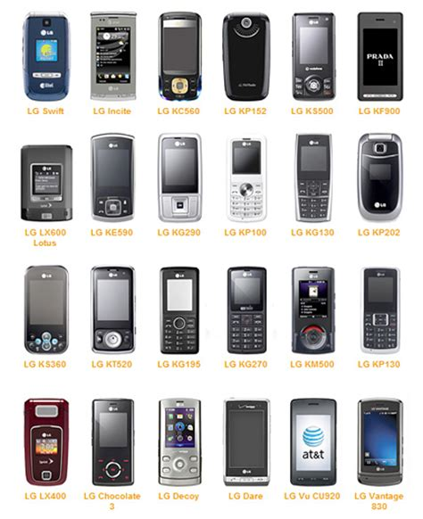 when were phones invented voicenation who invented the cell phone