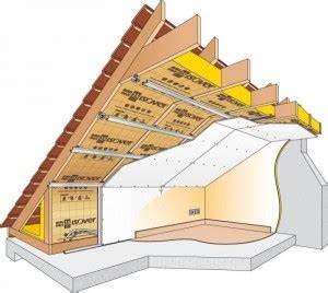 Isolation Thermique Combles : d coration de la maison isolation thermique combles amenages ~ Premium-room.com Idées de Décoration