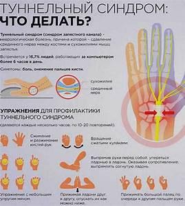 Нестероидные противовоспалительные средства при ревматоидном артрите