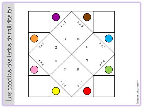 charming jeu table de multiplication ce2 0 gaspard on multiplication cursive and