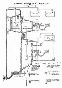 The Rube Goldberg Machine That Mastered Keynesian Economics - Facts So Romantic