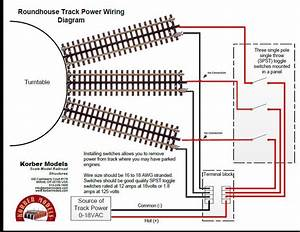 Roundhouse Track Power Wiring Diagram