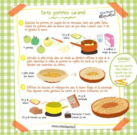 recette de cuisine drole recette tarte carambars