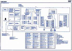 Mazda Tribute 2006 Engine Fuse Box  Block Circuit Breaker Diagram