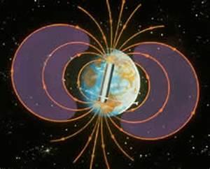 Fisica Facile - geomagnetism
