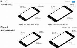 6 7 In Cm : yes your iphone 7 cases will work on the iphone 8 ~ Dailycaller-alerts.com Idées de Décoration