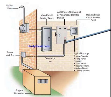 Asco Series Transfer Switches