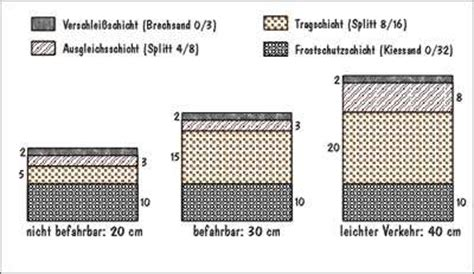 unterbau pflaster gehweg wassergebundene decke aufbau suche gartenwege wassergebundene decke garten und