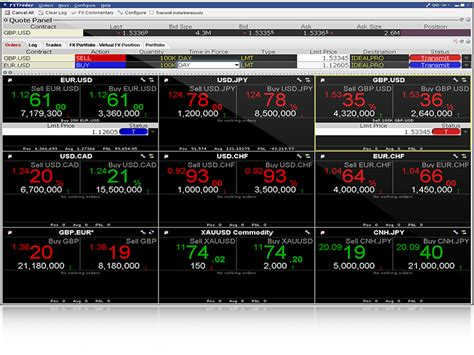 forex trading platform free free trial interactive brokers