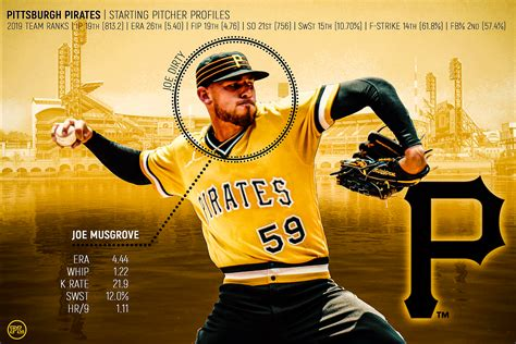 Privateers were privately owned ships that captured sea trade under orders from. Player Profiles 2020: Pittsburgh Pirates Starting Pitchers - Pitcher List