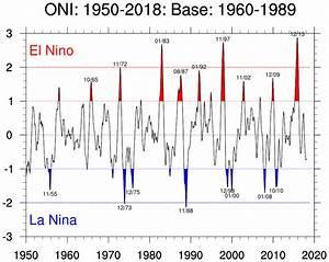 Nino Sst Indices  Nino 1 2  3  3 4  4  Oni And Tni