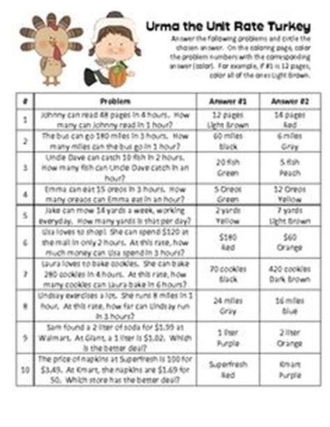 rates and unit rates worksheets math aids