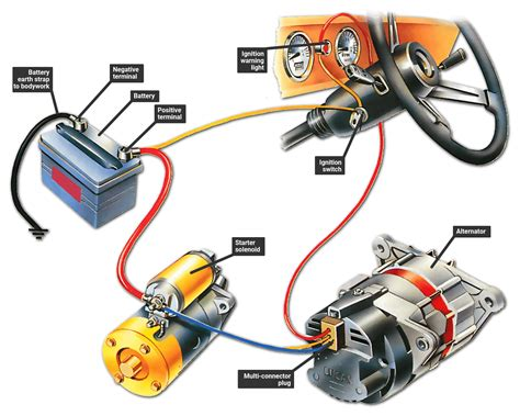 Vw Mk1 Alternator Wiring by Golf 1 Alternator Wiring Diagram Catalogue Of Schemas