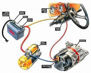 Golf 1 Alternator Wiring Diagram