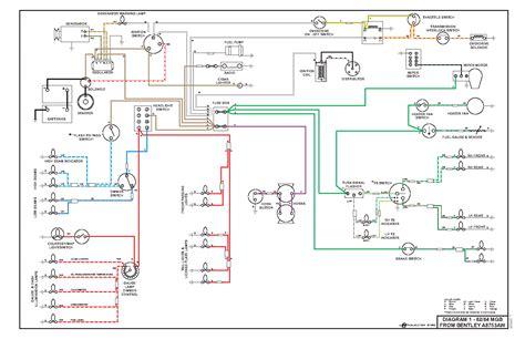 bentley mg  car wiring diagrams service manual