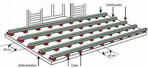 dalles sur plots terrasse trouvez le meilleur prix sur With distance lambourde terrasse bois