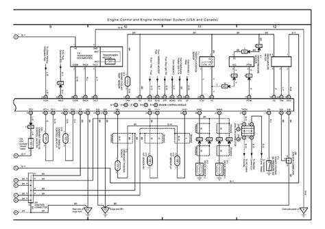 wiring diagram audi b4 immobilizer wiring diagram and