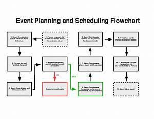 File Event Flowchart Pdf