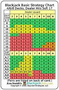Blackjack Chart 1 Deck Blackjack Basic Strategy Chart 4 6 8 Decks Dealer Hits