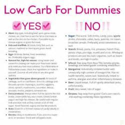 carb  dummies   keto diet  dummies keto