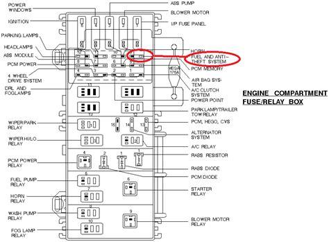 1999 Ranger Wiring Diagram by 1999 Ford Ranger 2 5l Engine Diagram Downloaddescargar