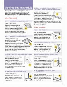 Retail Lighting Design Guide