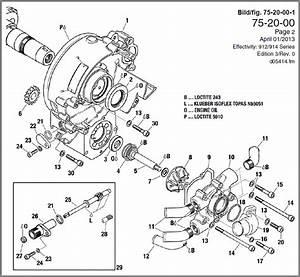 30 Predator 420cc Engine Wiring Diagram