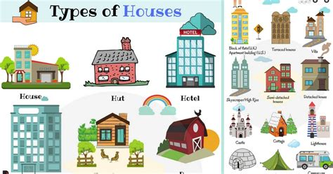 List Of House Types With
